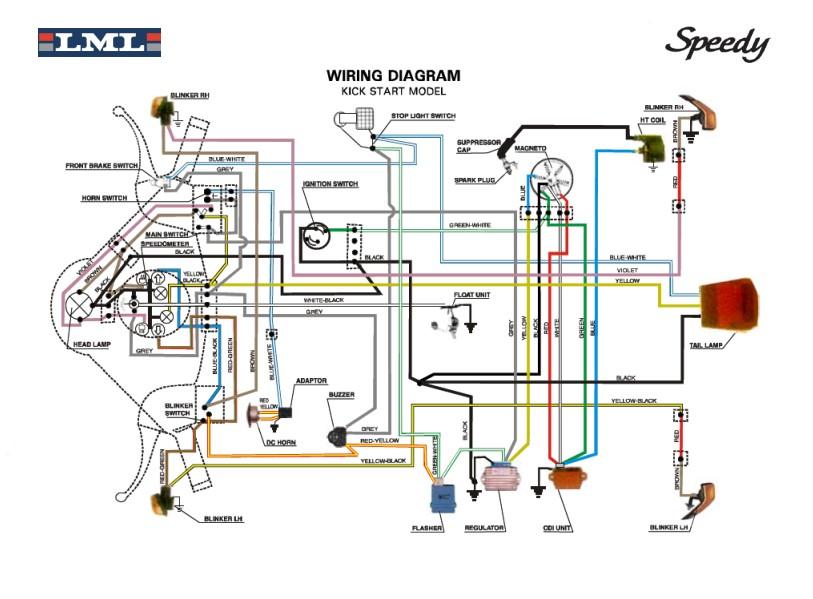 lml wiring diagram lml image wiring diagram lml scooters spare parts ordering online star dlx deluxe via on lml wiring diagram
