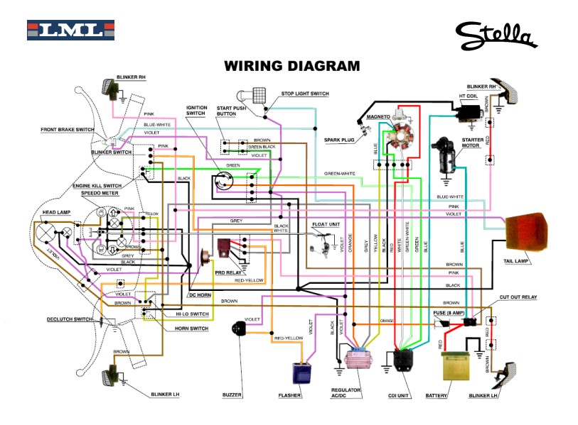 WIRING_DIAGRAM_LML_STELLA vespa px wiring diagram scooter electrical diagram \u2022 free wiring scooter cdi wiring diagram at bayanpartner.co